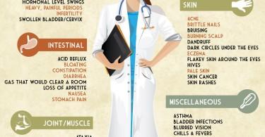Celiachia-conoscenza-sintomi-aiutarci-sospettarla2
