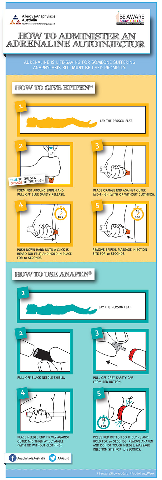 Allergy_Pen_Infographic