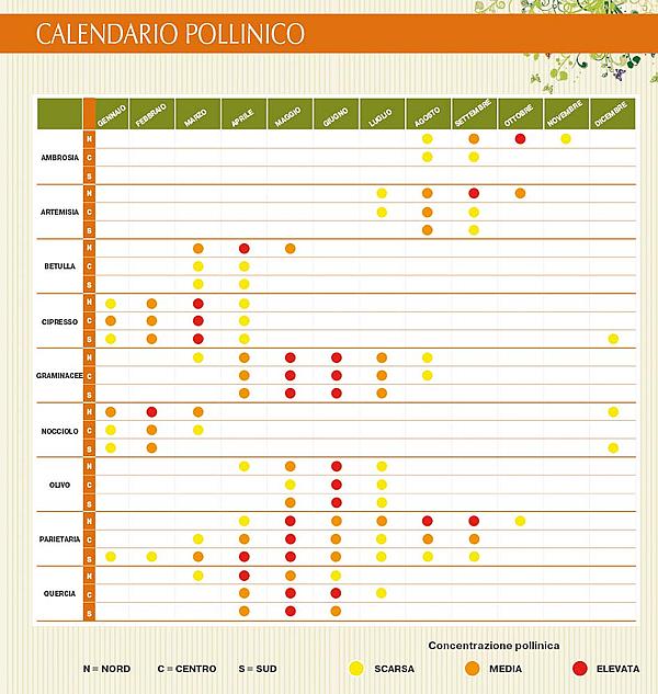 calendario-pollini