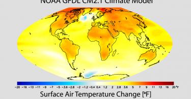Cambiamenti climatici e allergie sono collegati