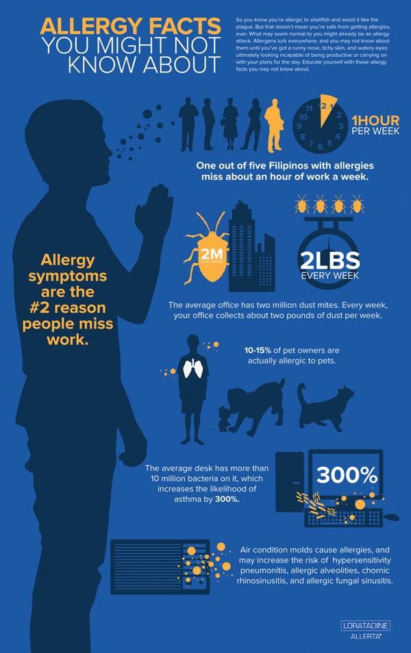 2- Allergie al lavoro